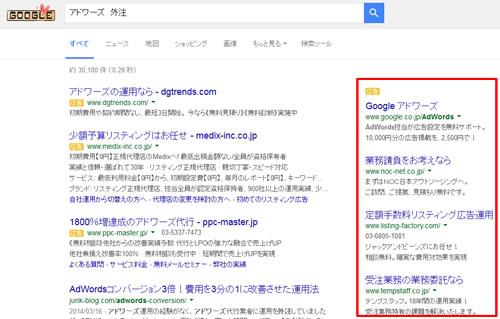 Google検索結果の右側広告枠