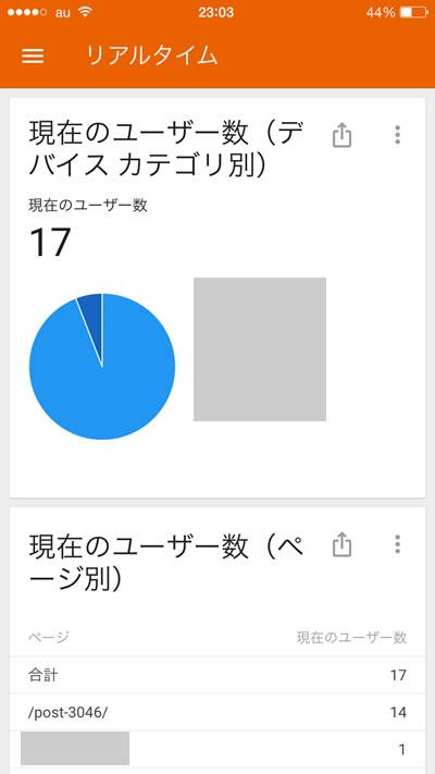 Google Analytics リアルタイム