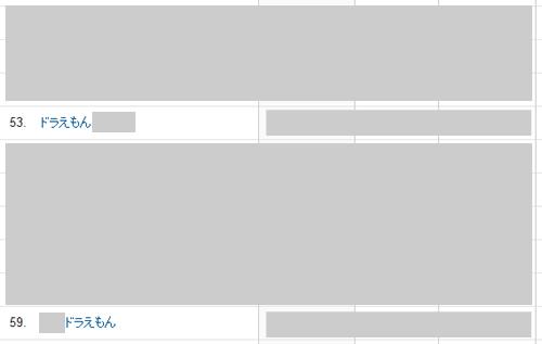 Google Analytics オーガニック検索流入