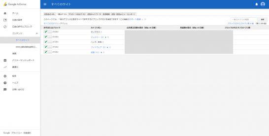 Googleアドセンス 管理画面